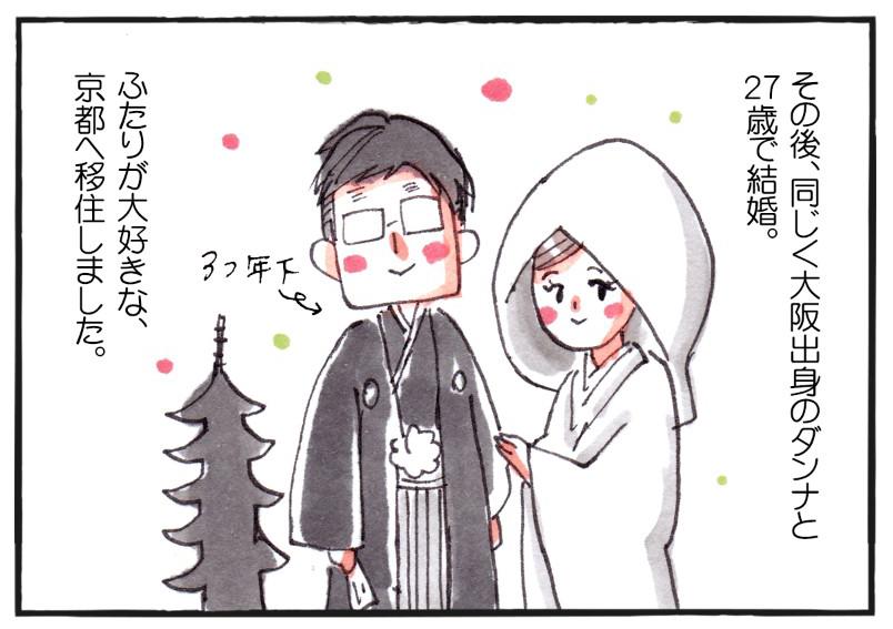 第1話「わくわくしかない!あこがれの京都生活スタート!」-3